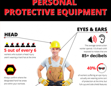 Safety Awareness Infographic