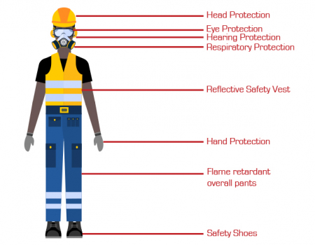 Your one-stop PPE Shop!